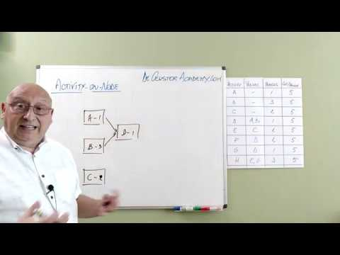 How to create a precedence diagram?
