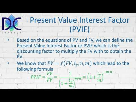 Time Value of Money – Future and Present Value