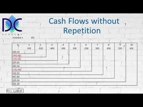 Time Value of Money: Calculation of PV with Complex Cash Flows